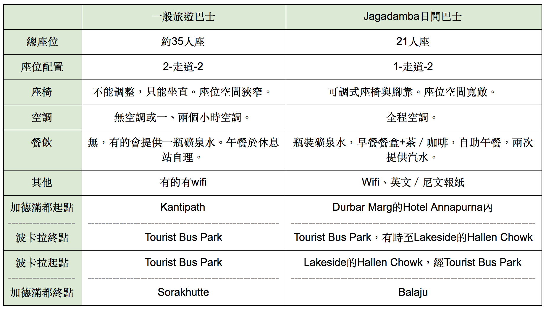 180626 Jagadamba-Chart 1