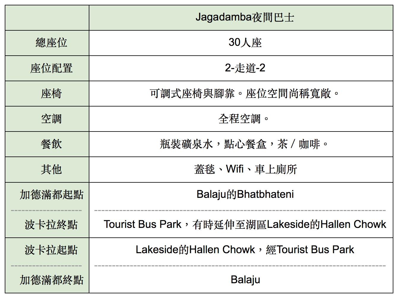 180626 Jagadamba-Chart 2